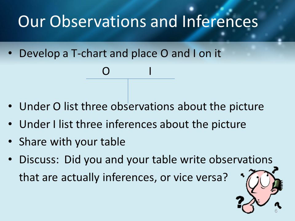 Our Observations and Inferences Develop a T-chart and place O and I on it O I Under O list three observations about the picture Under I list three inf