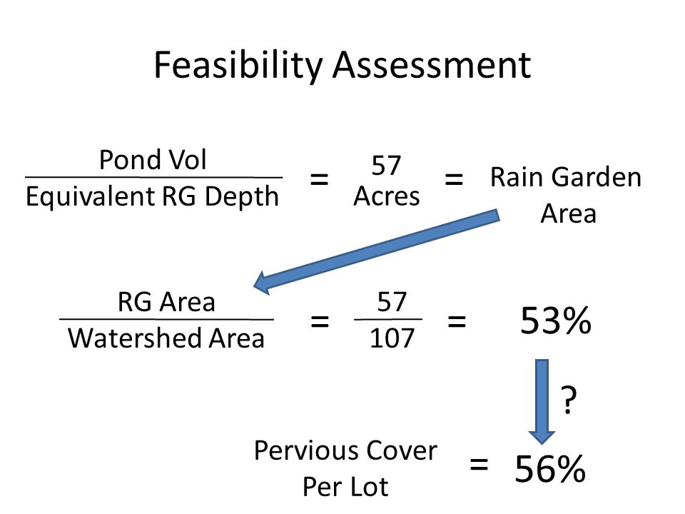 Feasibility Assessment = Pond Vol Equivalent RG Depth Rain Garden Area = RG Area Watershed Area 53% = Pervious Cover Per Lot 56% ? = 57 107 = Acres