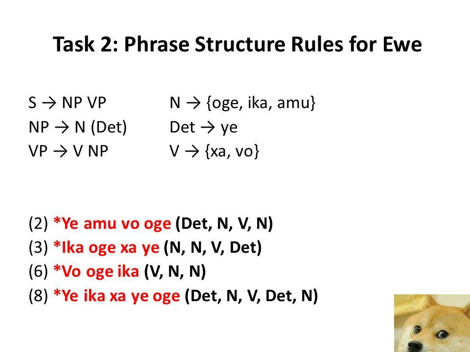 S → NP VP N → {oge, ika, amu} NP → N (Det) Det → ye VP → V NP V → {xa, vo} (2) *Ye amu vo oge (Det, N, V, N) (3) *Ika oge xa ye (N, N, V, Det) (6) *Vo oge ika (V, N, N) (8) *Ye ika xa ye oge (Det, N, V, Det, N) Task 2: Phrase Structure Rules for Ewe