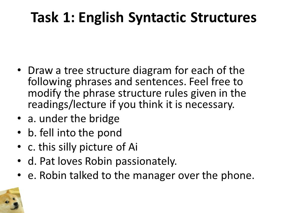 Task 1: English Syntactic Structures Draw a tree structure diagram for each of the following phrases and sentences.
