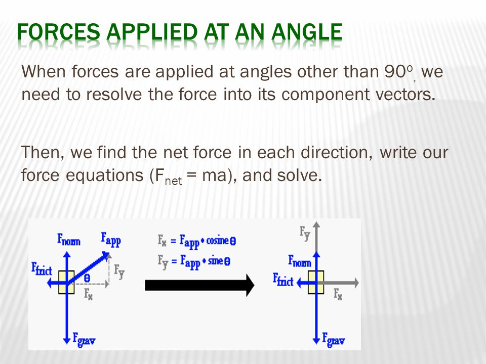 When forces are applied at angles other than 90 o, we need to resolve the force into its component vectors. Then, we find the net force in each direct