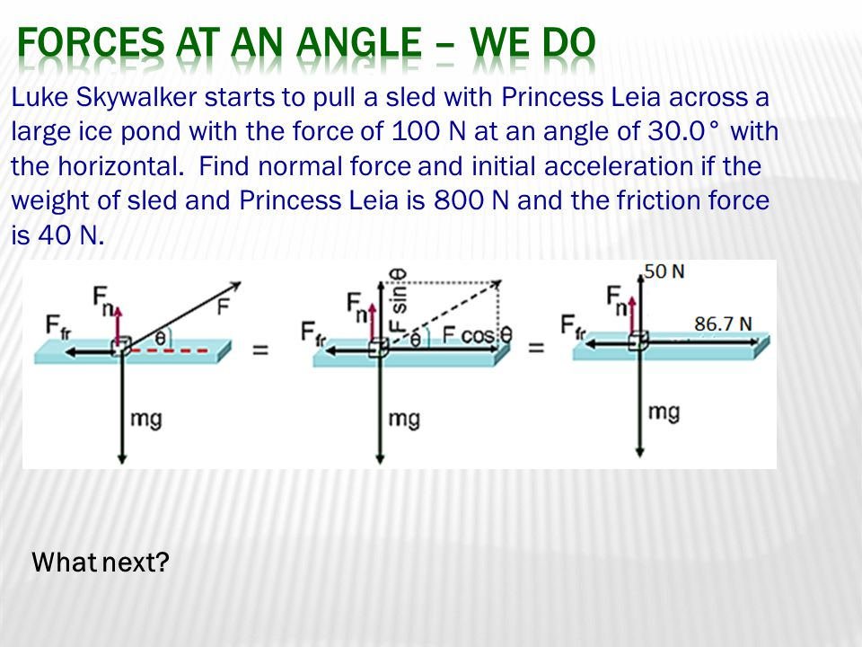 Luke Skywalker starts to pull a sled with Princess Leia across a large ice pond with the force of 100 N at an angle of 30.0° with the horizontal. Find