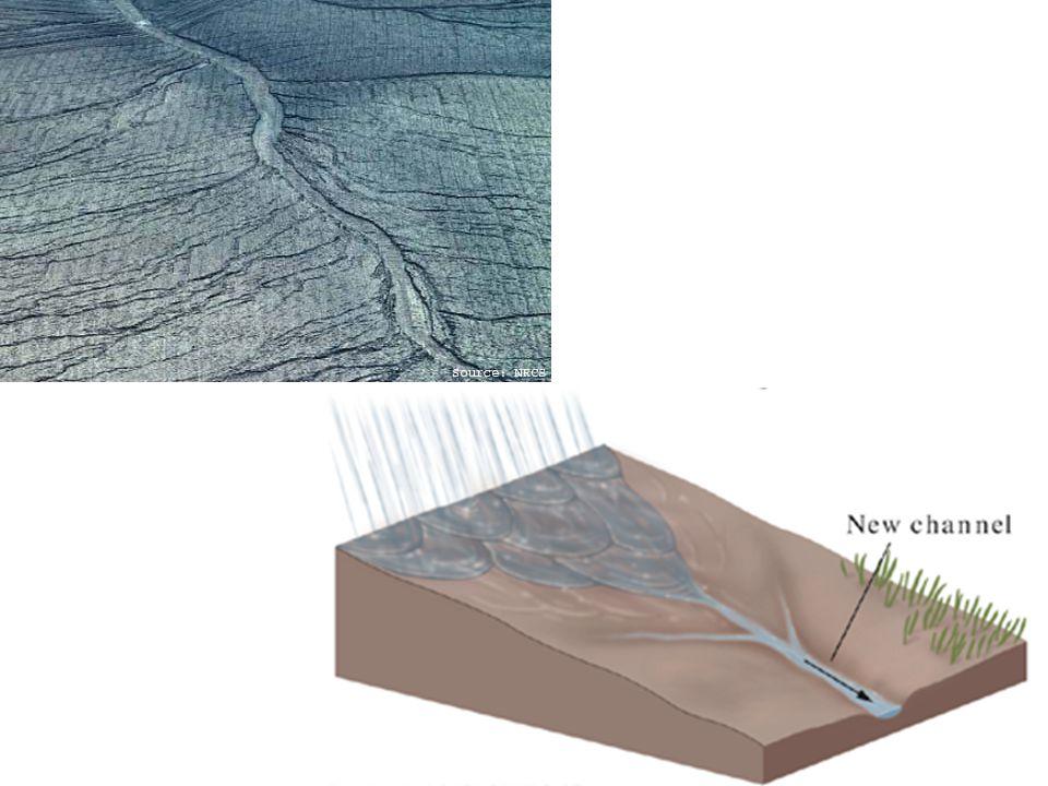 A. Erosion
