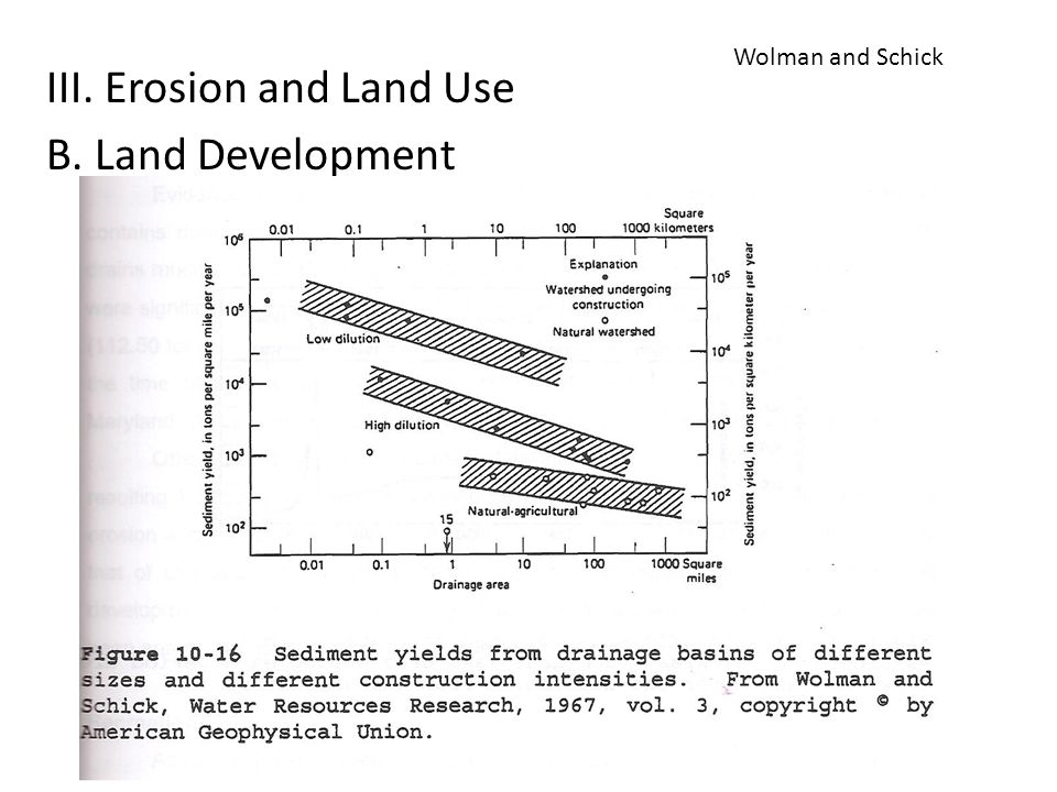 III. Erosion and Land Use B. Land Development Wolman and Schick