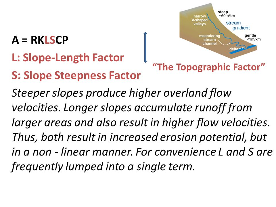 A = RKLSCP L: Slope-Length Factor S: Slope Steepness Factor Steeper slopes produce higher overland flow velocities. Longer slopes accumulate runoff fr