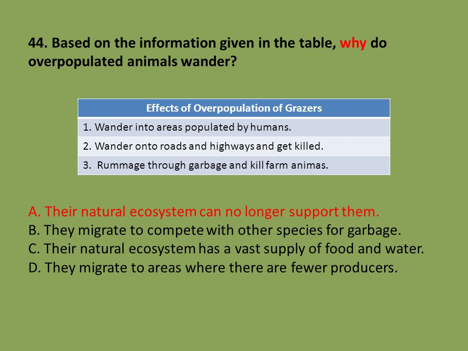 44.Based on the information given in the table, why do overpopulated animals wander.