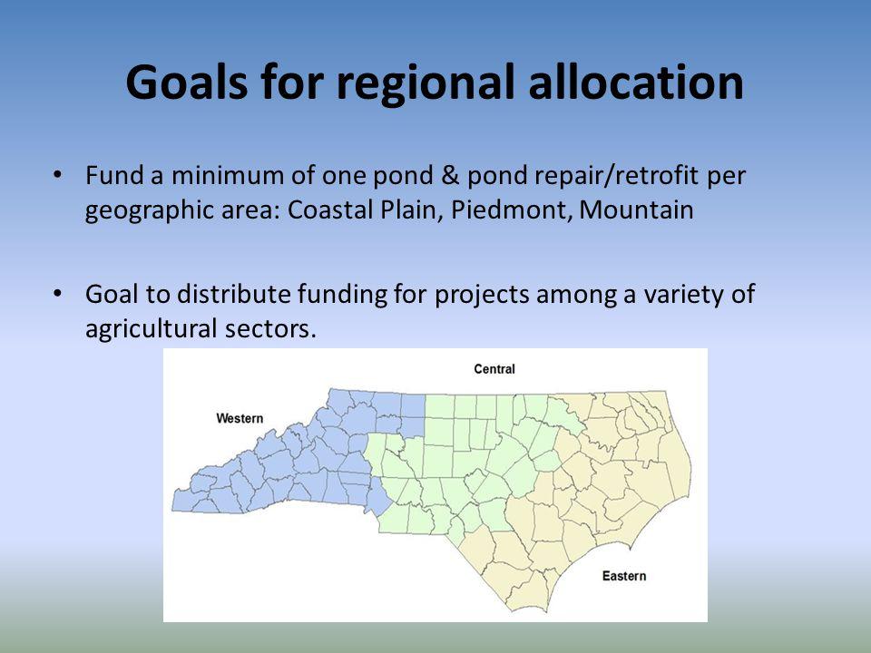 Goals for regional allocation Fund a minimum of one pond & pond repair/retrofit per geographic area: Coastal Plain, Piedmont, Mountain Goal to distrib