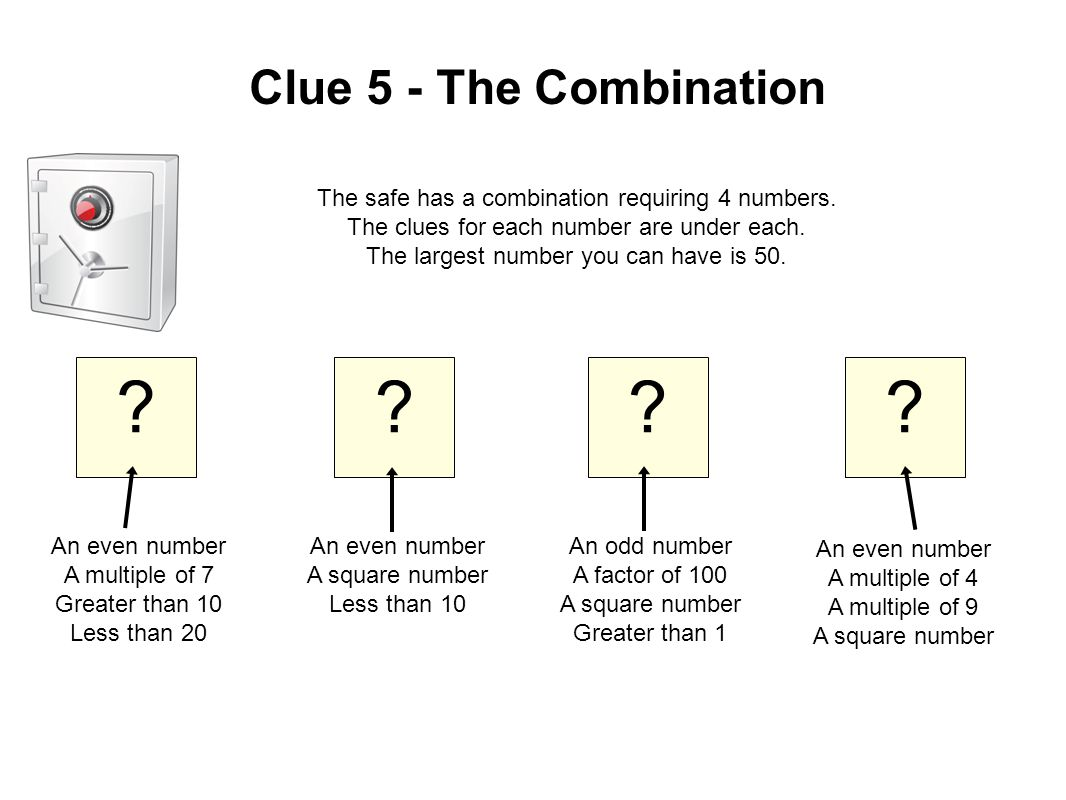 Clue 5 - The Combination The safe has a combination requiring 4 numbers. The clues for each number are under each. The largest number you can have is