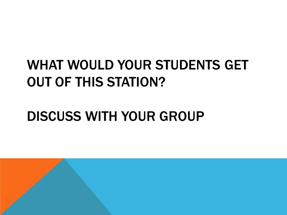 WHAT WOULD YOUR STUDENTS GET OUT OF THIS STATION DISCUSS WITH YOUR GROUP