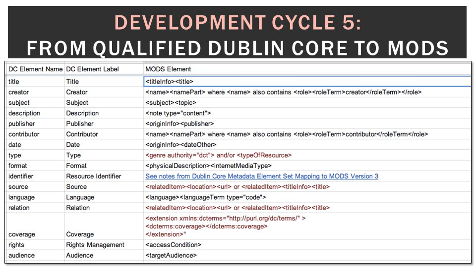 DEVELOPMENT CYCLE 5: FROM QUALIFIED DUBLIN CORE TO MODS