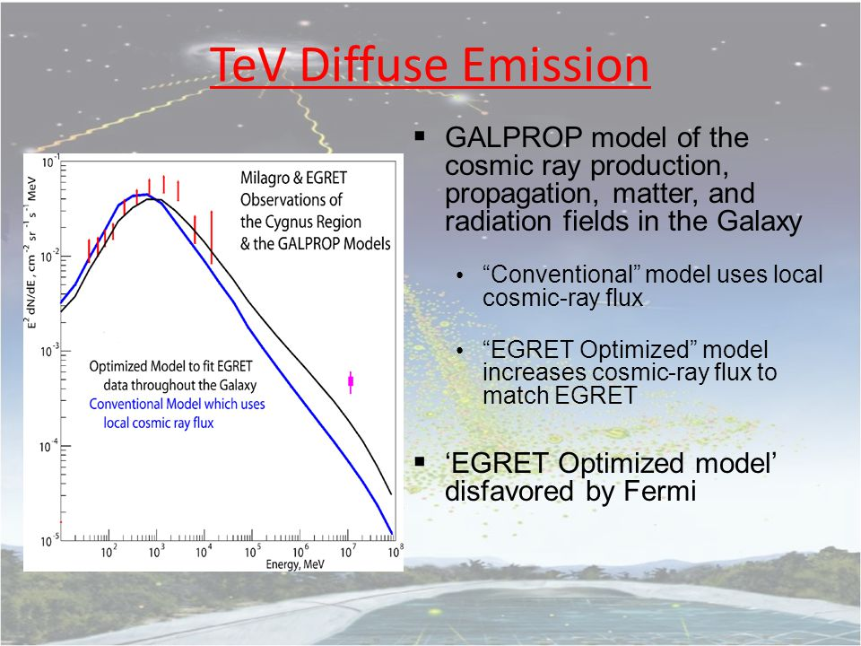 TeV Diffuse Emission  GALPROP model of the cosmic ray production, propagation, matter, and radiation fields in the Galaxy Conventional model uses local cosmic-ray flux EGRET Optimized model increases cosmic-ray flux to match EGRET  'EGRET Optimized model' disfavored by Fermi
