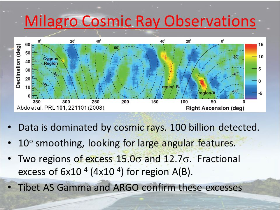 Milagro Cosmic Ray Observations Data is dominated by cosmic rays. 100 billion detected. 10 o smoothing, looking for large angular features. Two region