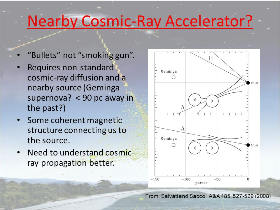 Nearby Cosmic-Ray Accelerator. Bullets not smoking gun .