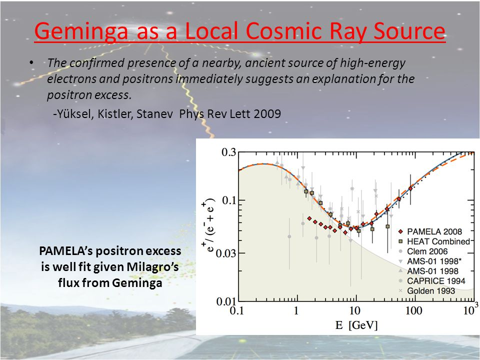 Geminga as a Local Cosmic Ray Source The confirmed presence of a nearby, ancient source of high-energy electrons and positrons immediately suggests an