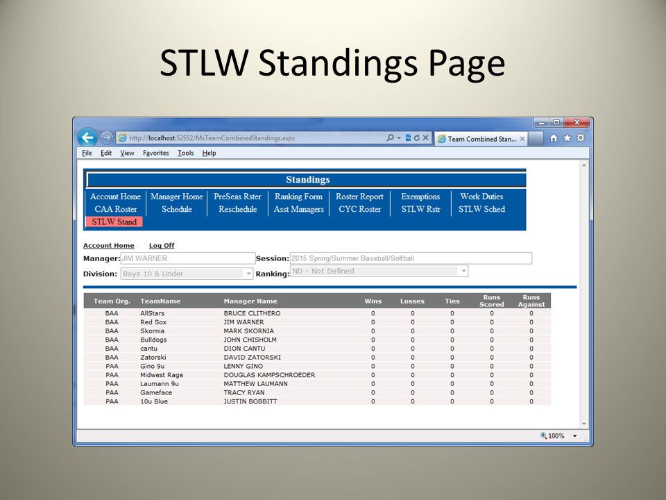 STLW Standings Page