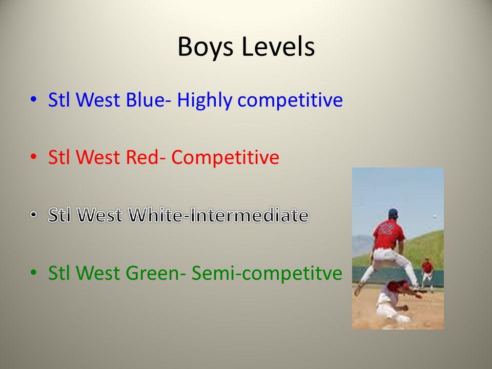 Boys Levels