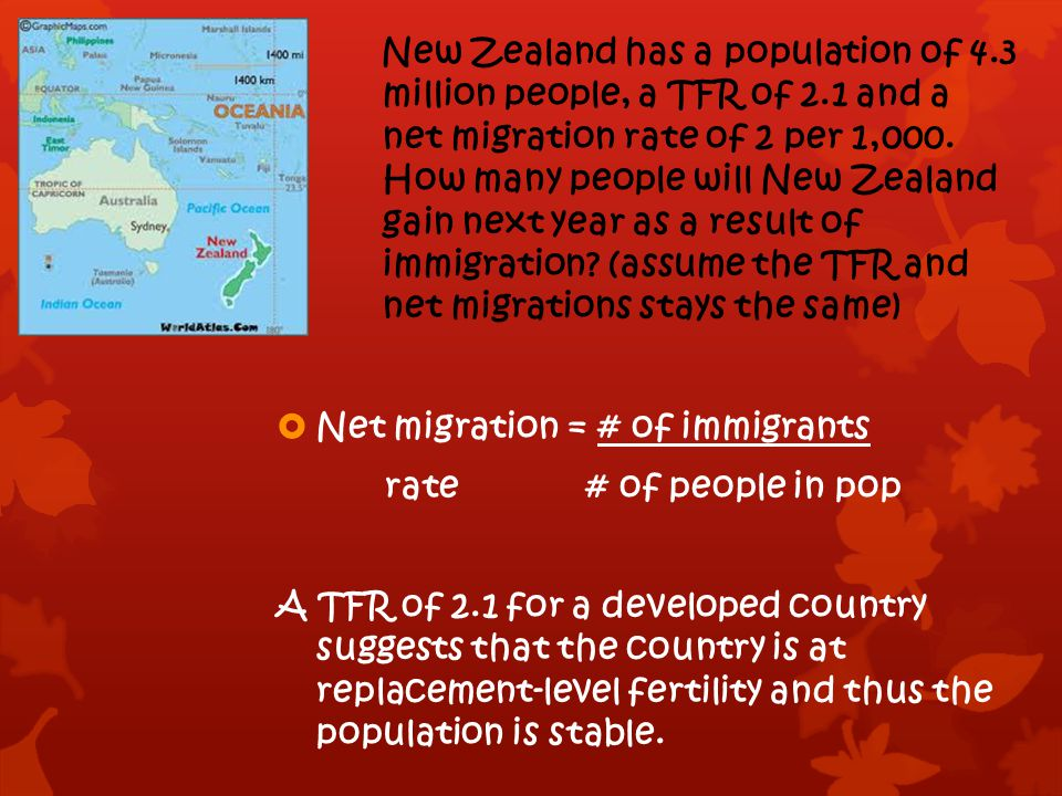  New Zealand has a population of 4.3 million people, a TFR of 2.1 and a net migration rate of 2 per 1,000. How many people will New Zealand gain next