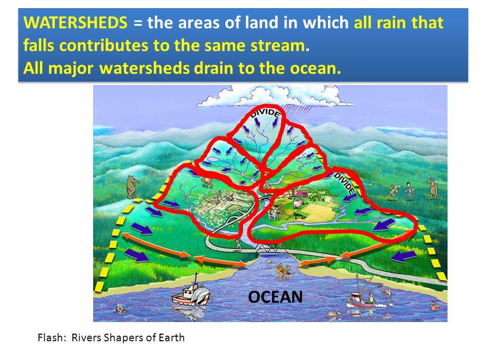 WATERSHEDS = the areas of land in which all rain that falls contributes to the same stream. All major watersheds drain to the ocean. WATERSHEDS = the