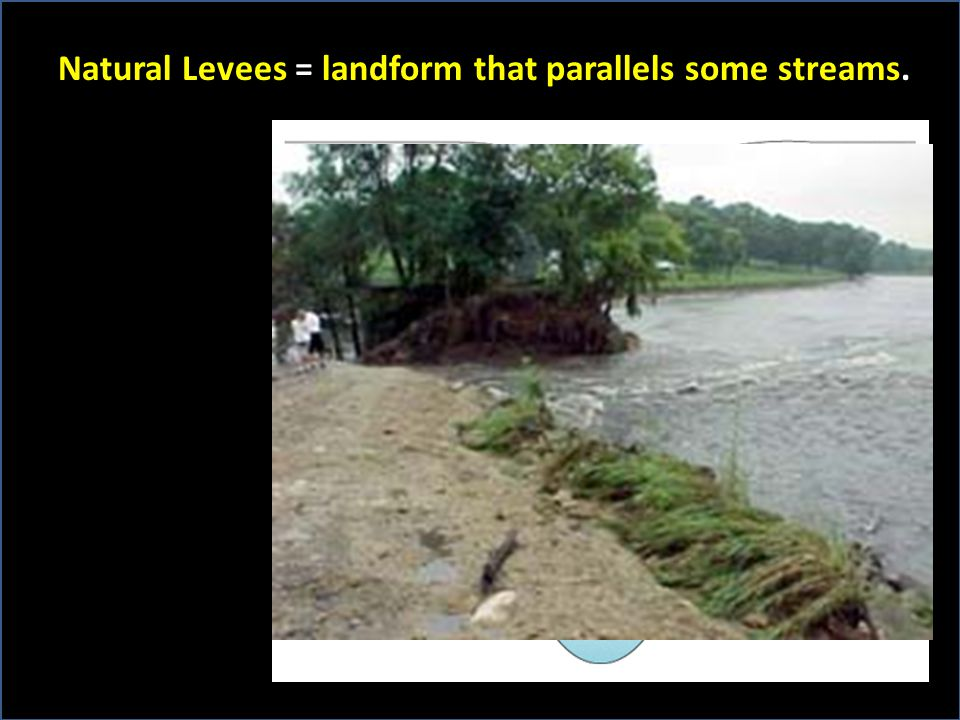Natural Levees = landform that parallels some streams.