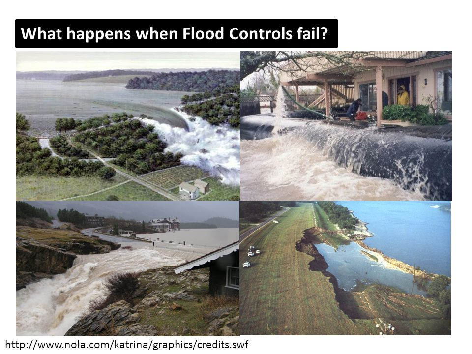 What happens when Flood Controls fail? http://www.nola.com/katrina/graphics/credits.swf