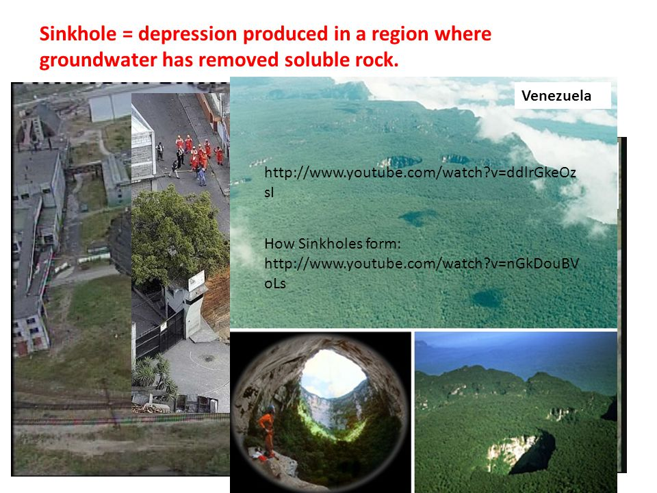 Sinkhole = depression produced in a region where groundwater has removed soluble rock.