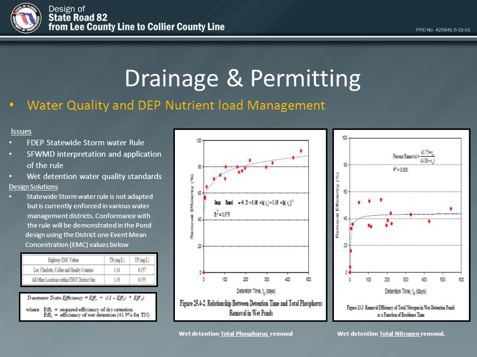 Drainage & Permitting Water Quality and DEP Nutrient load Management Issues FDEP Statewide Storm water Rule SFWMD interpretation and application of th