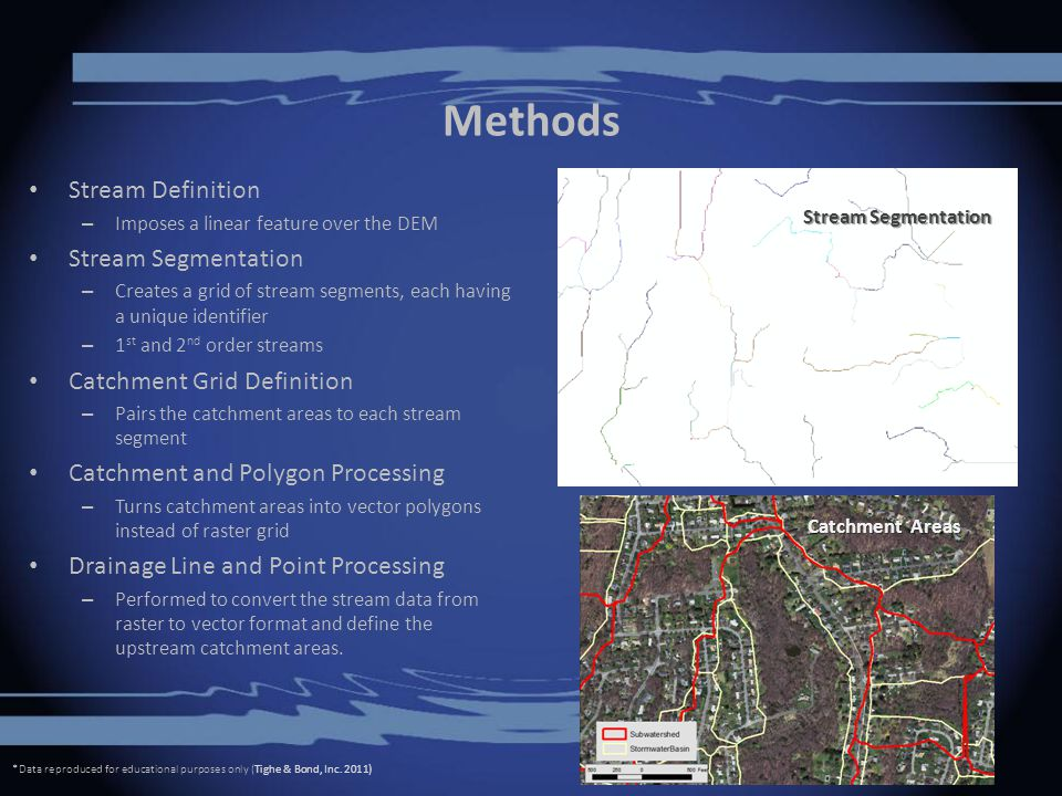 Methods Stream Definition – Imposes a linear feature over the DEM Stream Segmentation – Creates a grid of stream segments, each having a unique identifier – 1 st and 2 nd order streams Catchment Grid Definition – Pairs the catchment areas to each stream segment Catchment and Polygon Processing – Turns catchment areas into vector polygons instead of raster grid Drainage Line and Point Processing – Performed to convert the stream data from raster to vector format and define the upstream catchment areas.