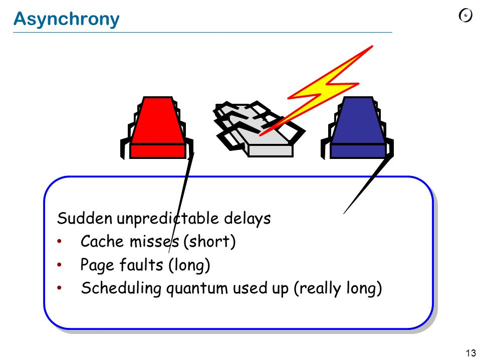 13 Sudden unpredictable delays Cache misses (short) Page faults (long) Scheduling quantum used up (really long) Sudden unpredictable delays Cache misses (short) Page faults (long) Scheduling quantum used up (really long) Asynchrony