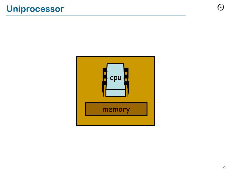 4 Uniprocessor memory cpu
