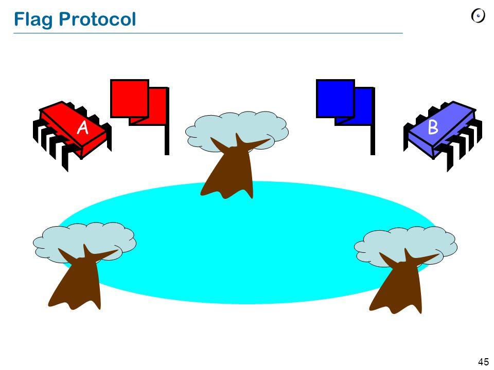 45 Flag Protocol AB