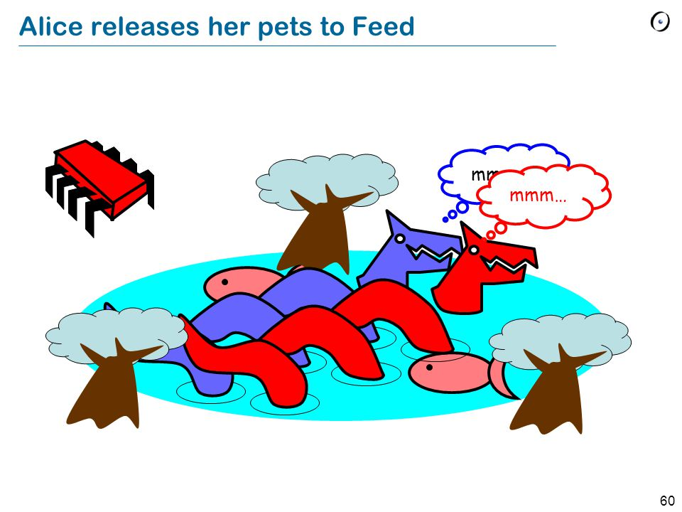 60 Alice releases her pets to Feed mmm… B