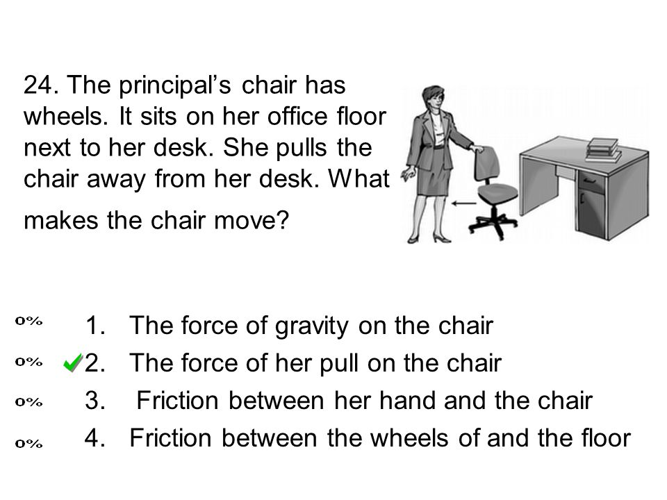 1.The force of gravity on the chair 2.The force of her pull on the chair 3.