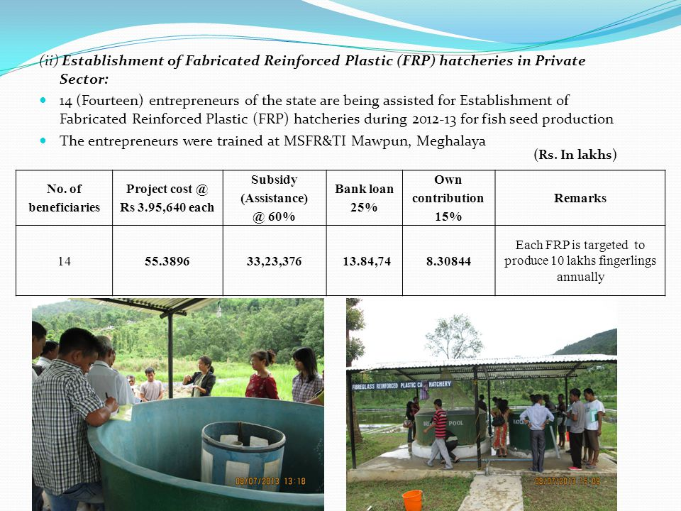 (ii) Establishment of Fabricated Reinforced Plastic (FRP) hatcheries in Private Sector: 14 (Fourteen) entrepreneurs of the state are being assisted for Establishment of Fabricated Reinforced Plastic (FRP) hatcheries during 2012-13 for fish seed production The entrepreneurs were trained at MSFR&TI Mawpun, Meghalaya (Rs.