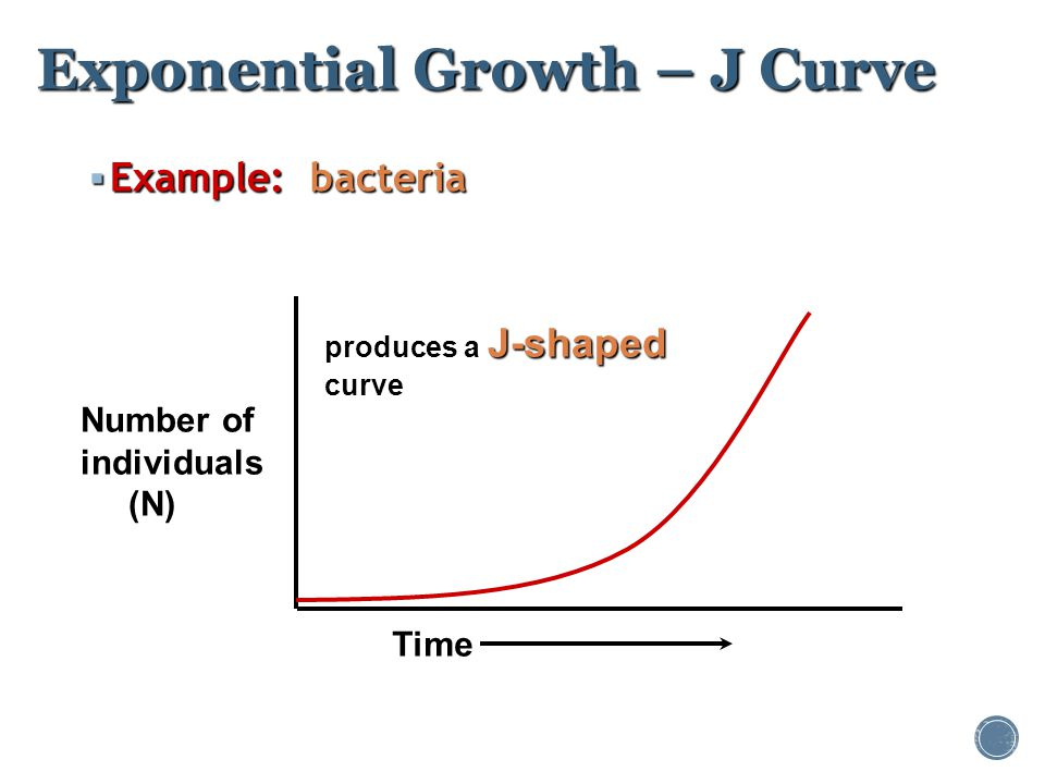 Exponential Growth – J Curve  Example: bacteria Number of individuals (N) Time J-shaped produces a J-shaped curve