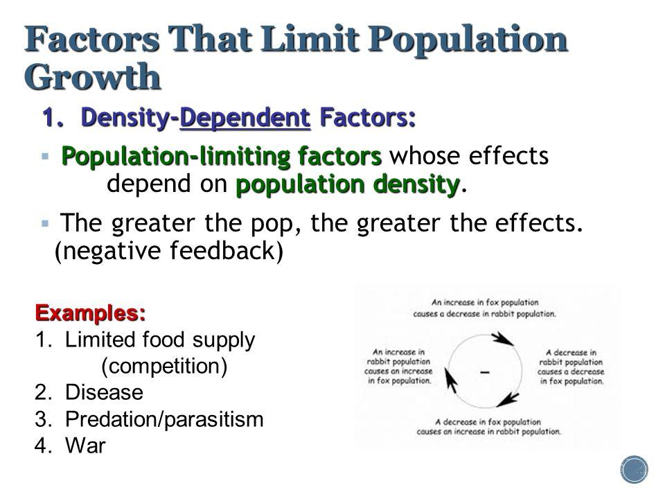 Factors That Limit Population Growth 1. Density-Dependent Factors: Population-limiting factors population density  Population-limiting factors whose