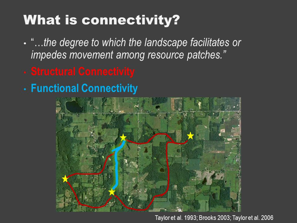 Why is connectivity important? Measures dispersal Genetics allows you to see movement between A & B