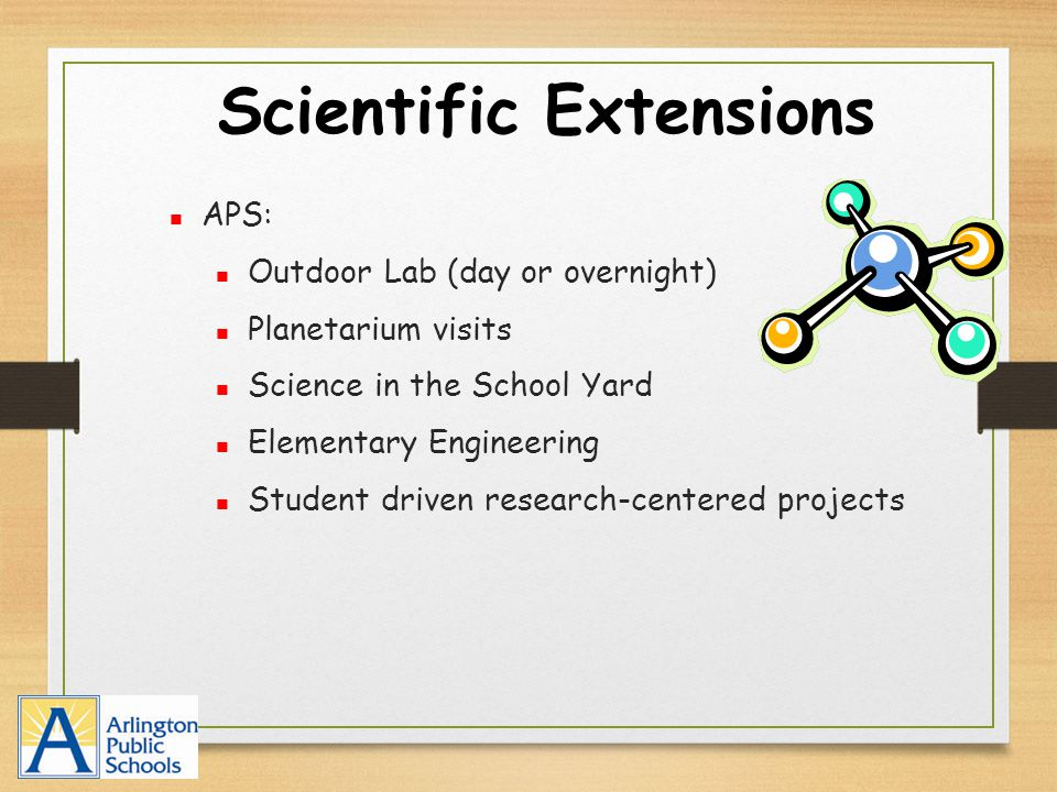 Scientific Extensions APS: Outdoor Lab (day or overnight) Planetarium visits Science in the School Yard Elementary Engineering Student driven research-centered projects
