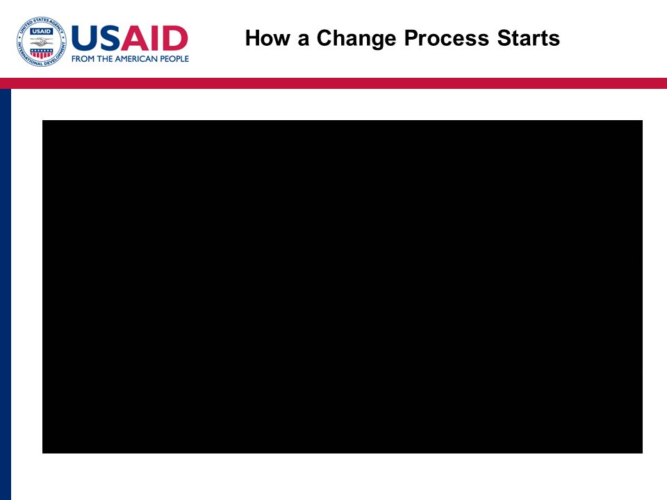 How a Change Process Starts