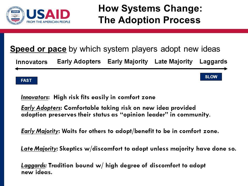 How Systems Change: The Adoption Process Speed or pace by which system players adopt new ideas Innovators Early Adopters Early Majority Late MajorityLaggards FAST SLOW Innovators: High risk fits easily in comfort zone Early Adopters: Comfortable taking risk on new idea provided adoption preserves their status as opinion leader in community.