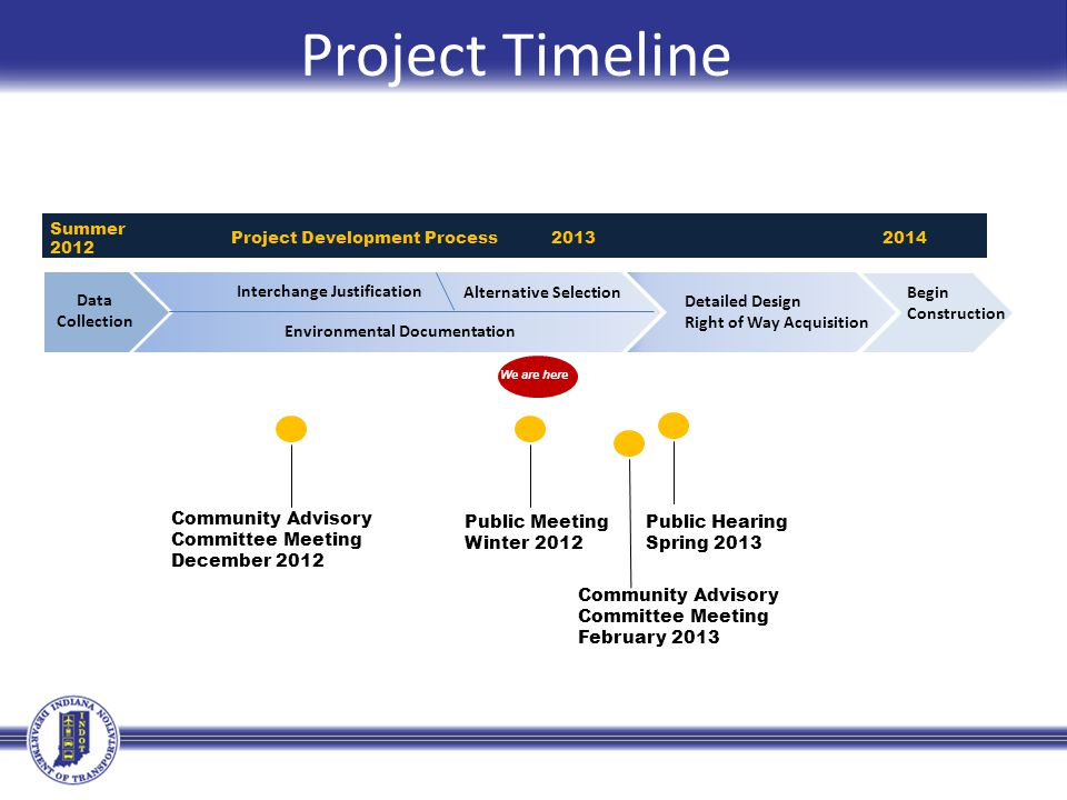 Project Timeline Data Collection Interchange Justification Environmental Documentation Alternative Selection Detailed Design Right of Way Acquisition Begin Construction Summer 2012 Project Development Process 2013 2014 Community Advisory Committee Meeting December 2012 We are here Public Meeting Winter 2012 Public Hearing Spring 2013 Community Advisory Committee Meeting February 2013