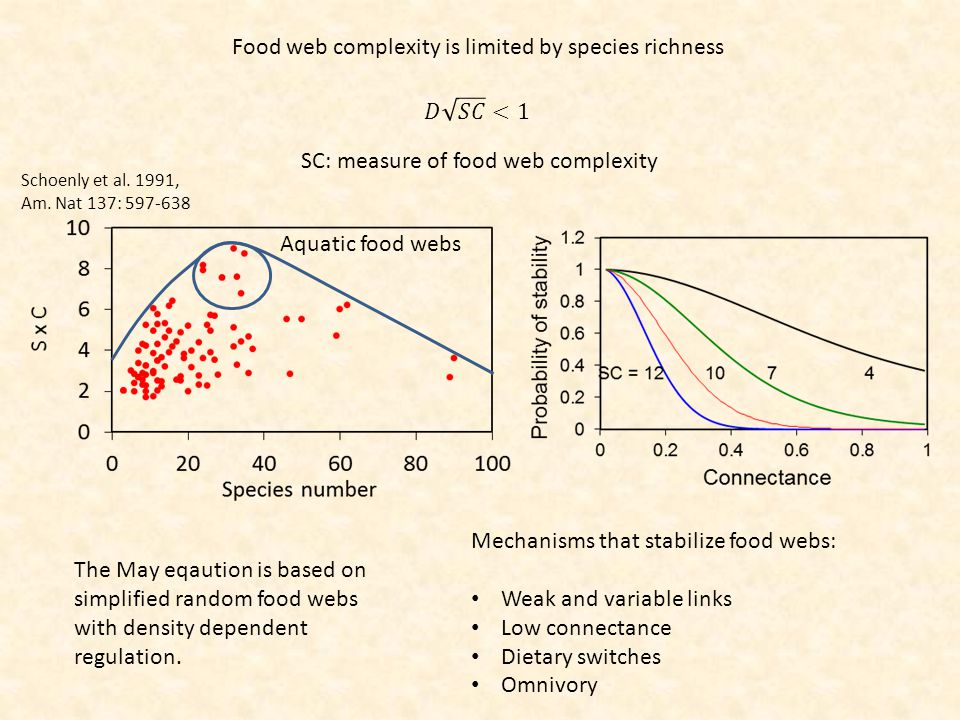 Food web complexity is limited by species richness Aquatic food webs Schoenly et al.
