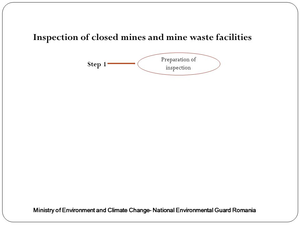 Inspection of closed mines and mine waste facilities Ministry of Environment and Climate Change- National Environmental Guard Romania Step 1 Preparation of inspection