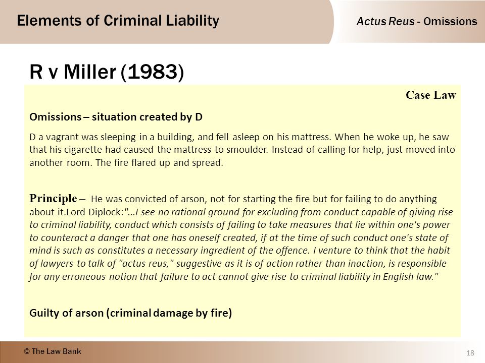 Actus Reus - Omissions Elements of Criminal Liability © The Law Bank R v Miller (1983) 18 Case Law Omissions – situation created by D D a vagrant was