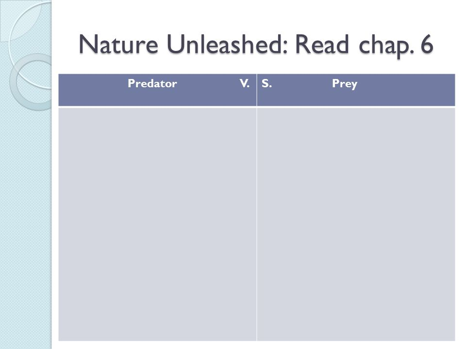 Nature Unleashed: Read chap. 6 Predator V.S. Prey