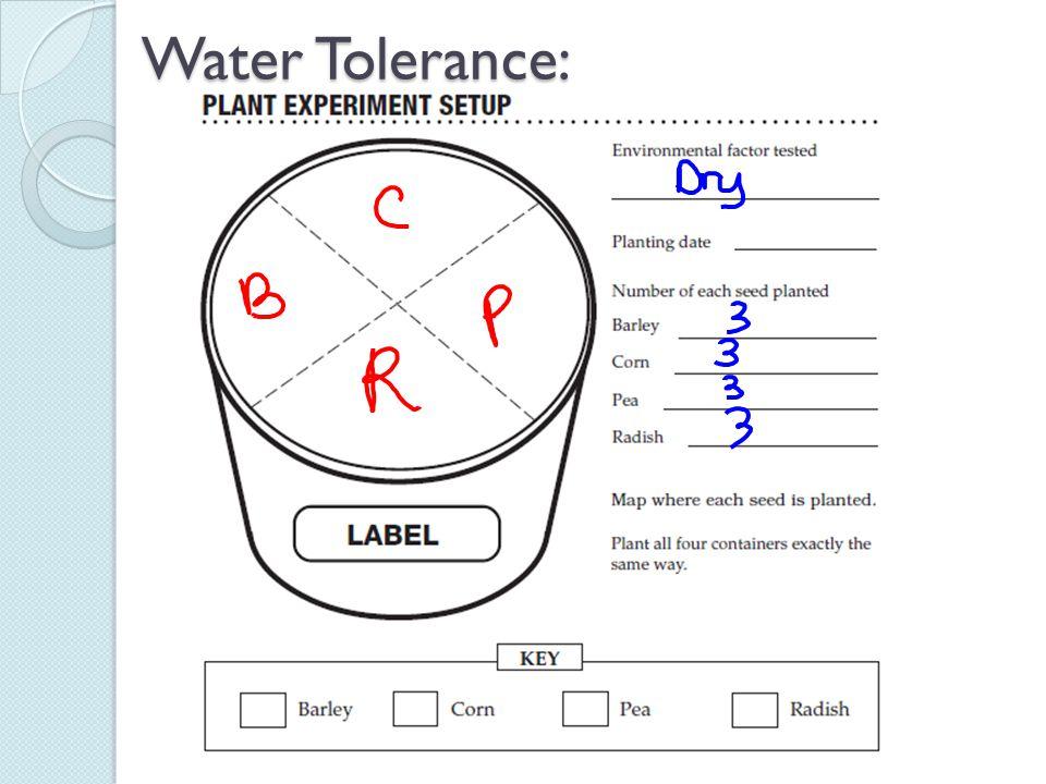 Water Tolerance: