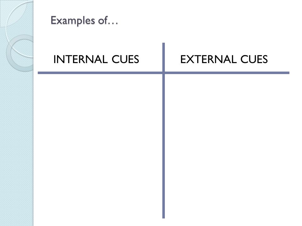 Examples of… INTERNAL CUESEXTERNAL CUES