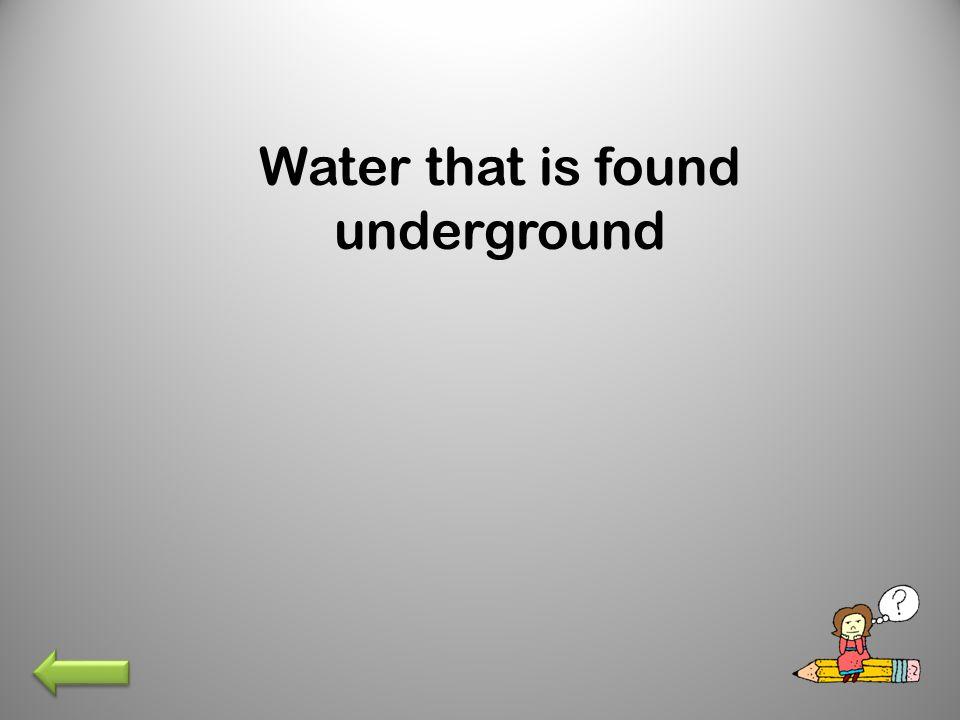 Water that is found underground