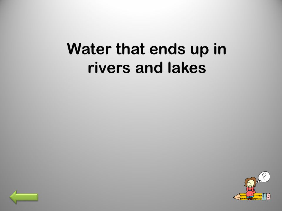 Water that ends up in rivers and lakes