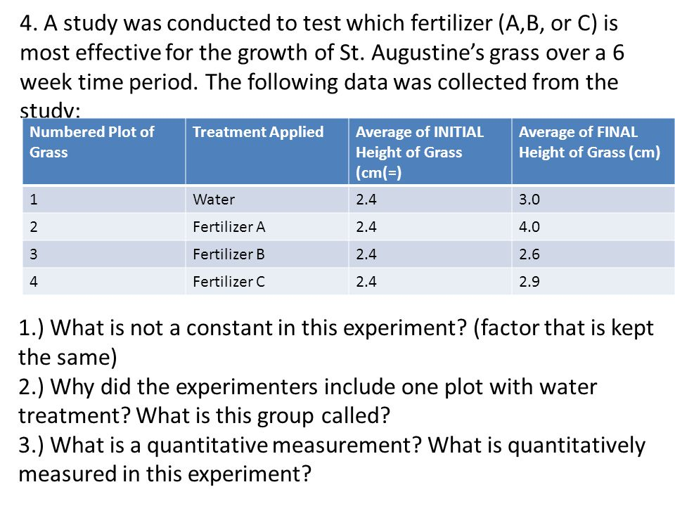 5.Which of the following must be written so that it is testable.