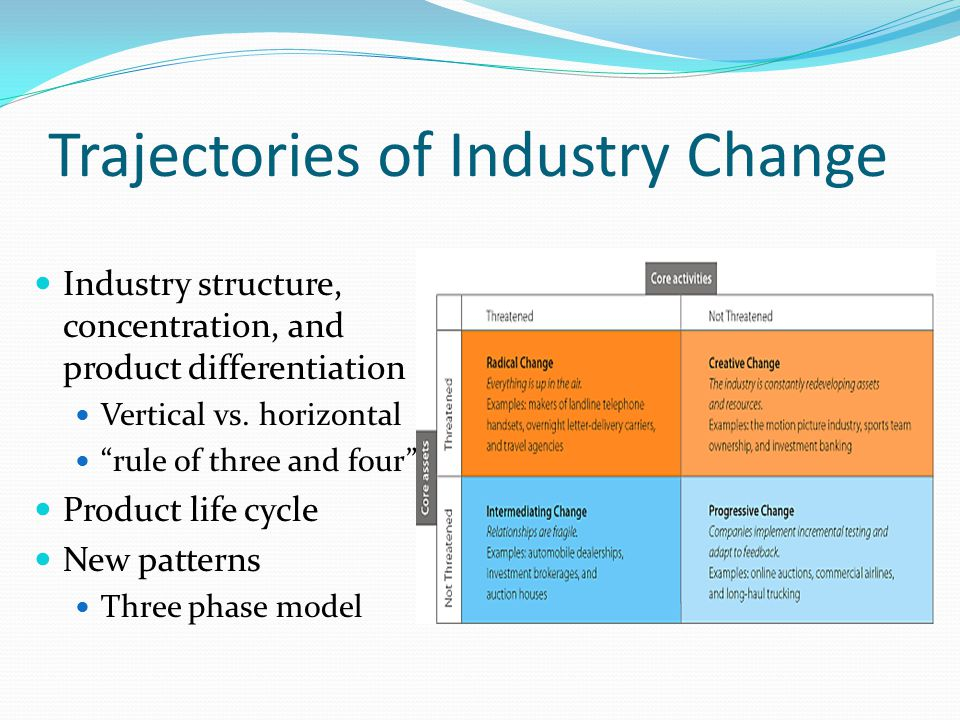 Trajectories of Industry Change Industry structure, concentration, and product differentiation Vertical vs.